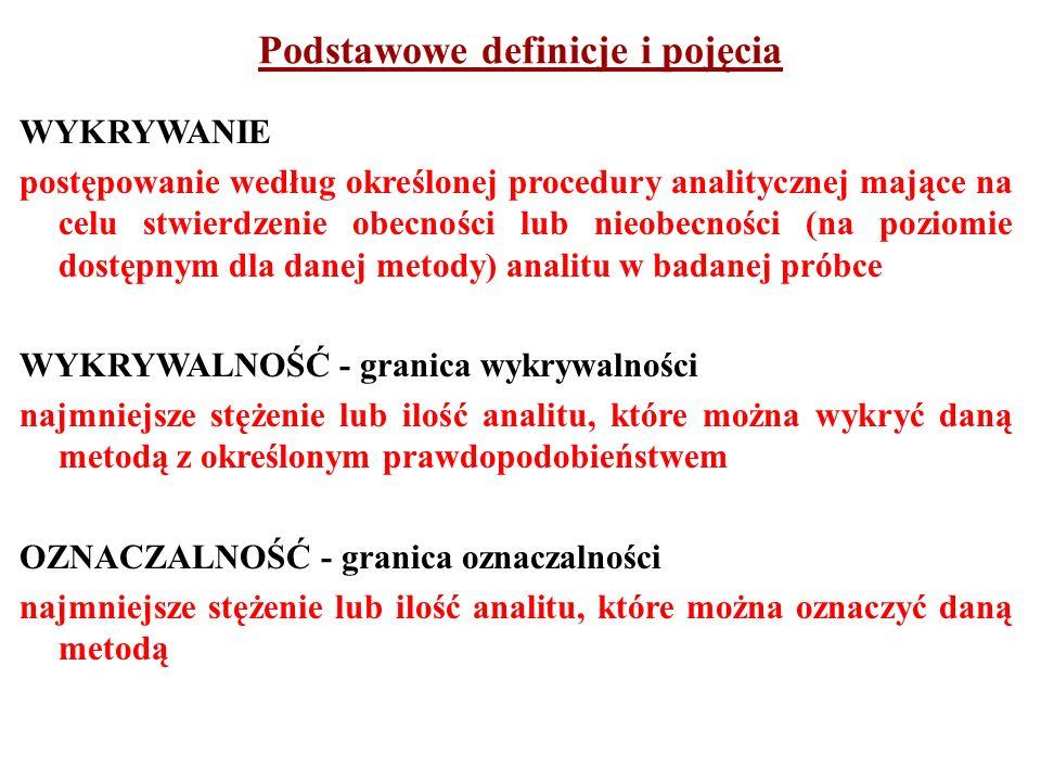 Nazwa metody według skaliIlość próbki [g] Ilość próbki [ml] TradycyjnaIUPAC MakroDecygramowa10 0 – 10 -1 10 1 - 10 0 PółmikroCentygramowa10 -2 10 0 MikroMiligramowa10 -3 10 -1 – 10 -2 UltramikroMikrogramowa10 -4 – 10 -6 10 -3 – 10 -5 Ultraultra- mikro Nanogramowa10 -7 – 10 -9 10 -6 – 10 -8 SubmikroPikogramowa10 -10 – 10 -12 10 -9 Podział metod analitycznych