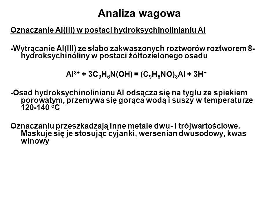 Analiza wagowa Oznaczanie Al(III) w postaci hydroksychinolinianiu Al -Wytrącanie Al(III) ze słabo zakwaszonych roztworów roztworem 8- hydroksychinoliny w postaci żółtozielonego osadu Al 3+ + 3C 9 H 6 N(OH) = (C 9 H 6 NO) 3 Al + 3H + -Osad hydroksychinolinianu Al odsącza się na tyglu ze spiekiem porowatym, przemywa się gorąca wodą i suszy w temperaturze 120-140 o C Oznaczaniu przeszkadzają inne metale dwu- i trójwartościowe.