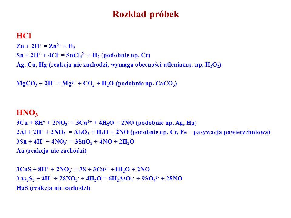 Rozkład próbek HCl Zn + 2H + = Zn 2+ + H 2 Sn + 2H + + 4Cl - = SnCl 4 2- + H 2 (podobnie np. Cr) Ag, Cu, Hg (reakcja nie zachodzi, wymaga obecności ut