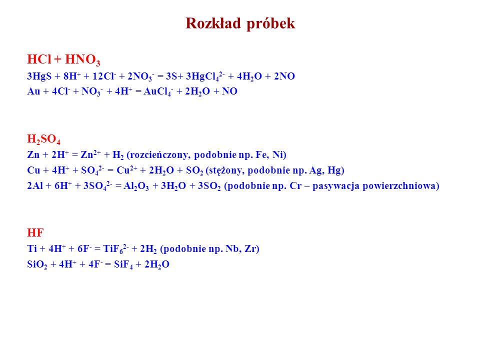 HCl + HNO 3 3HgS + 8H + + 12Cl - + 2NO 3 - = 3S+ 3HgCl 4 2- + 4H 2 O + 2NO Au + 4Cl - + NO 3 - + 4H + = AuCl 4 - + 2H 2 O + NO H 2 SO 4 Zn + 2H + = Zn