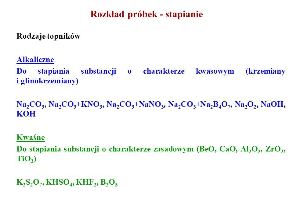Rodzaje topników Alkaliczne Do stapiania substancji o charakterze kwasowym (krzemiany i glinokrzemiany) Na 2 CO 3, Na 2 CO 3 +KNO 3, Na 2 CO 3 +NaNO 3