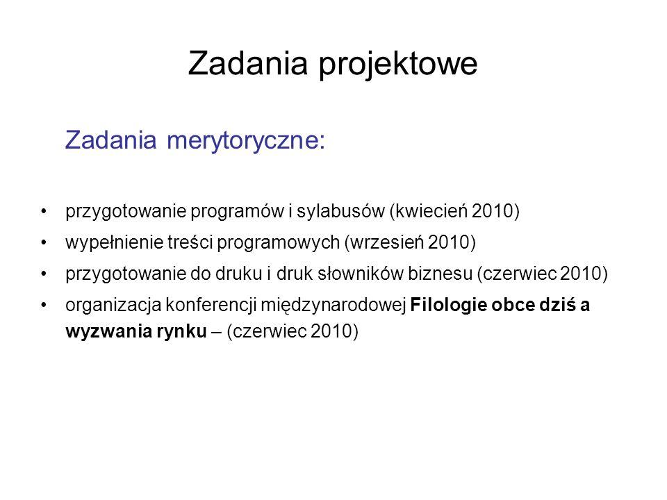 Zadania projektowe Zadania merytoryczne: przygotowanie programów i sylabusów (kwiecień 2010) wypełnienie treści programowych (wrzesień 2010) przygotow