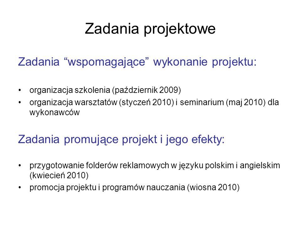 Zadania projektowe Zadania wspomagające wykonanie projektu: organizacja szkolenia (październik 2009) organizacja warsztatów (styczeń 2010) i seminariu