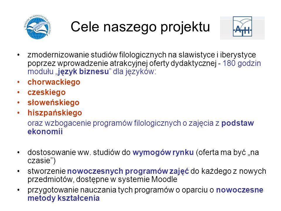 Cele naszego projektu zmodernizowanie studiów filologicznych na slawistyce i iberystyce poprzez wprowadzenie atrakcyjnej oferty dydaktycznej - 180 god