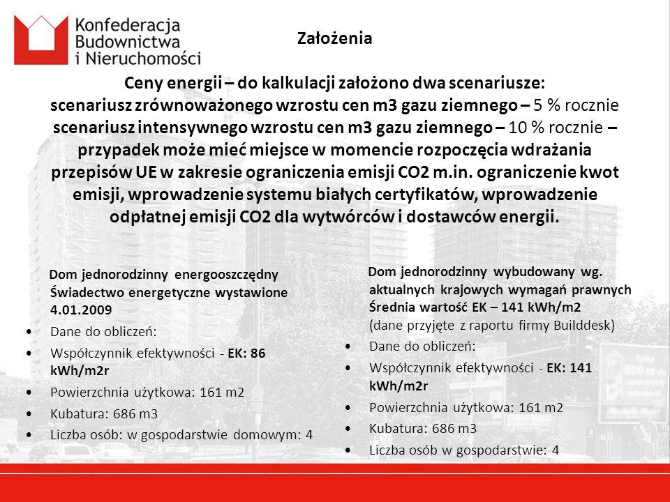 Założenia Ceny energii – do kalkulacji założono dwa scenariusze: scenariusz zrównoważonego wzrostu cen m3 gazu ziemnego – 5 % rocznie scenariusz inten