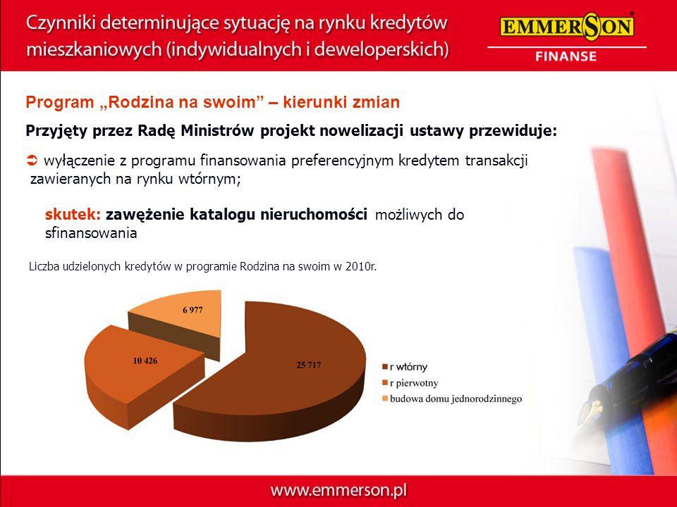 Program Rodzina na swoim – kierunki zmian Przyjęty przez Radę Ministrów projekt nowelizacji ustawy przewiduje: wyłączenie z programu finansowania pref