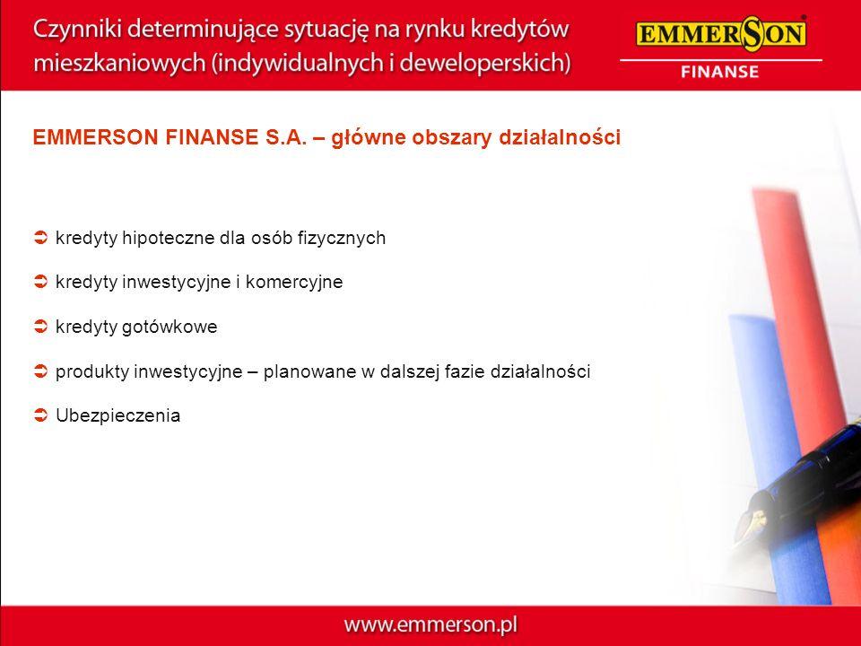 EMMERSON FINANSE S.A. – główne obszary działalności kredyty hipoteczne dla osób fizycznych kredyty inwestycyjne i komercyjne kredyty gotówkowe produkt
