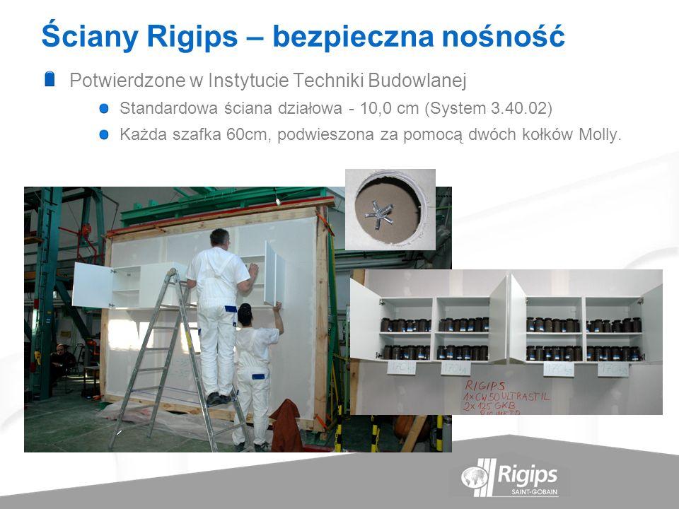 Ściany Rigips – bezpieczna nośność Potwierdzone w Instytucie Techniki Budowlanej Standardowa ściana działowa - 10,0 cm (System 3.40.02) Każda szafka 6