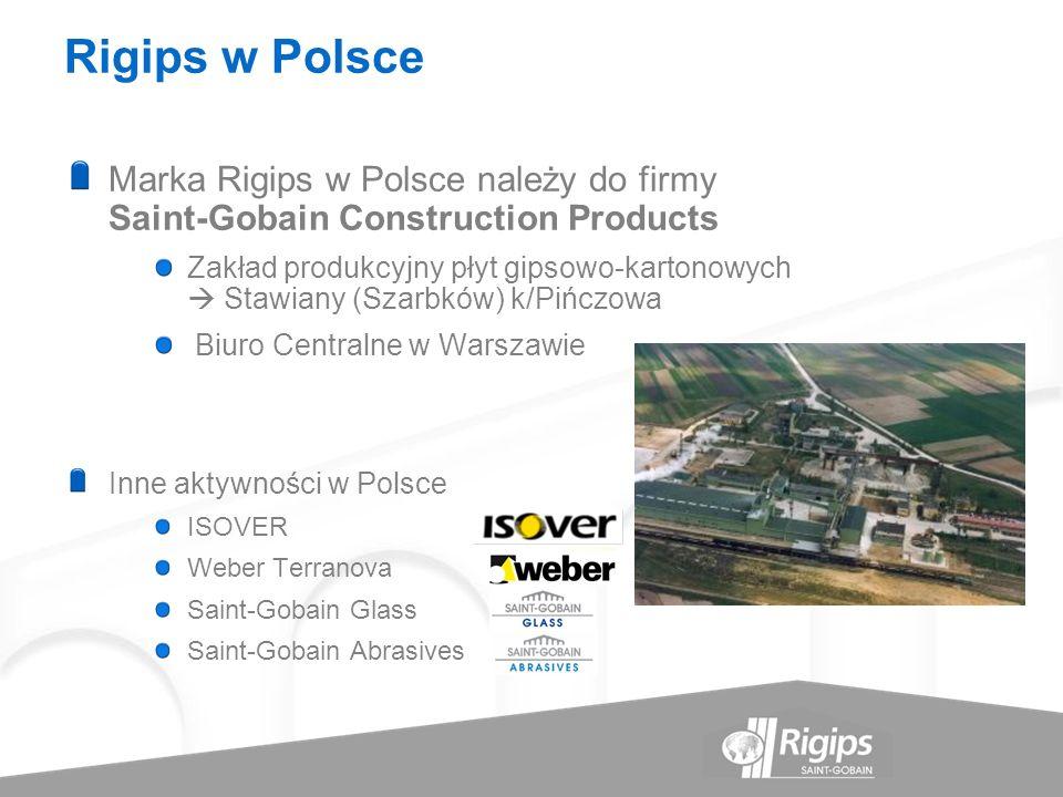 Rigips w Polsce Marka Rigips w Polsce należy do firmy Saint-Gobain Construction Products Zakład produkcyjny płyt gipsowo-kartonowych Stawiany (Szarbkó