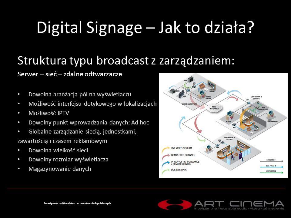 DIGITAL SIGNAGE – przykłady zastosowań Samodzielne stanowiska Rozwiązania multimedialne w przestrzeniach publicznych