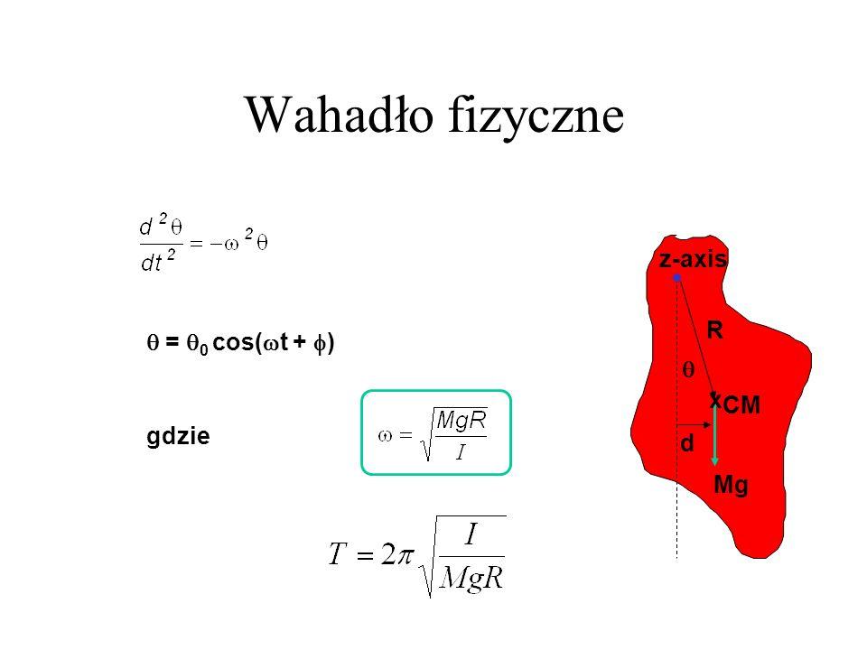 Wahadło fizyczne d Mg z-axis R x CM gdzie = 0 cos( t + )