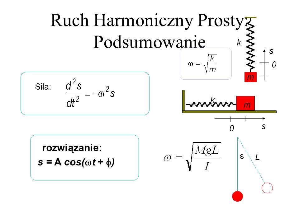 Ruch Harmoniczny Prosty: Podsumowanie rozwiązanie: s = A cos( t + ) Siła: k s m 0 k m s 0 s L