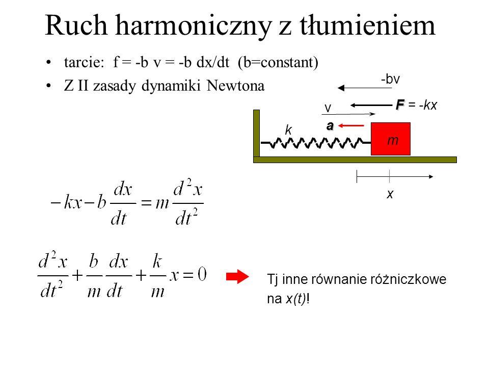 Ruch harmoniczny z tłumieniem tarcie: f = -b v = -b dx/dt (b=constant) Z II zasady dynamiki Newtona k x m F F = -kx a Tj inne równanie różniczkowe na