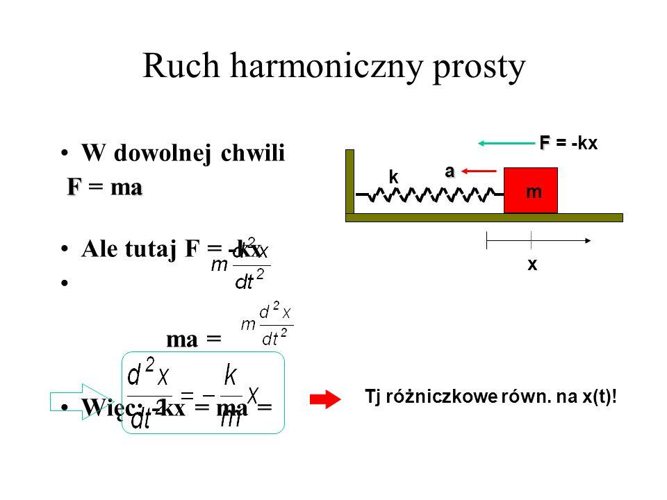 W dowolnej chwili Fa F = ma Ale tutaj F = -kx ma = Więc: -kx = ma = k x m F F = -kx a Tj różniczkowe równ. na x(t)! Ruch harmoniczny prosty