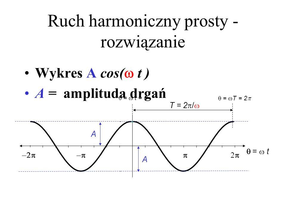 Ruch harmoniczny prosty - rozwiązanie Wykres A cos( t ) A = amplituda drgań = t T = 2 / A A = t = 0 = T = 2