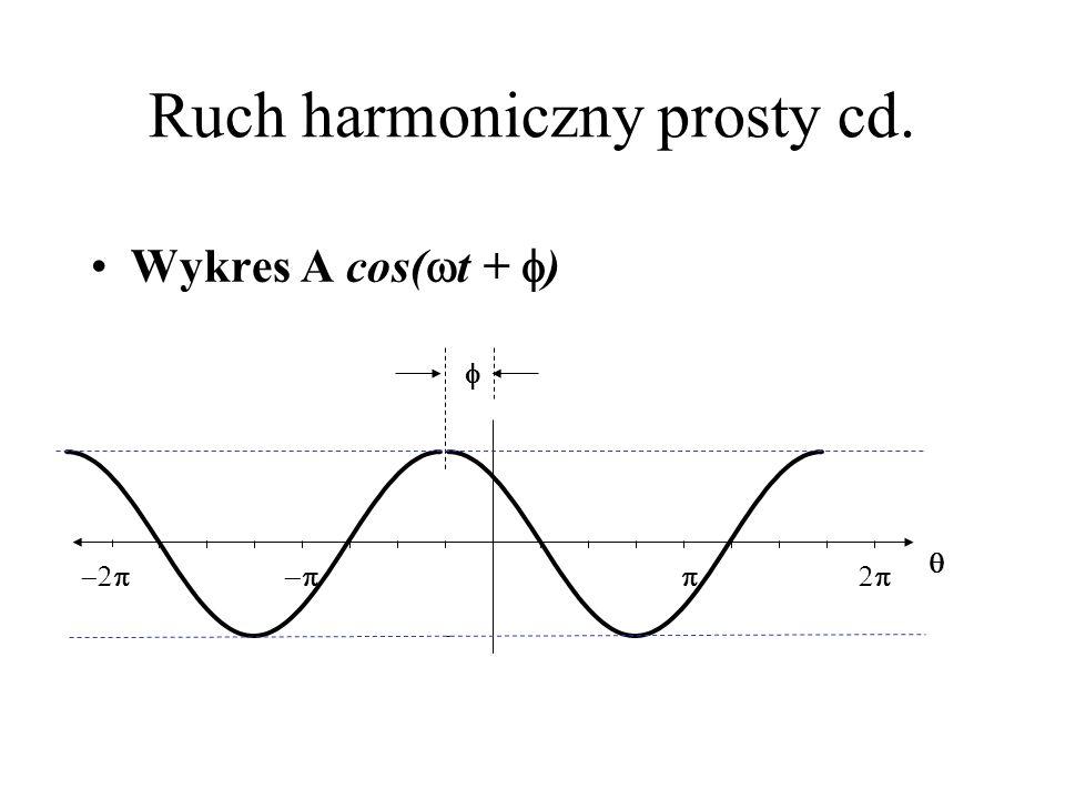 Ruch harmoniczny prosty cd. Wykres A cos( t + )