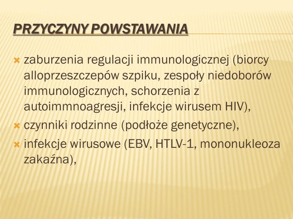 PRZYCZYNY POWSTAWANIA zaburzenia regulacji immunologicznej (biorcy alloprzeszczepów szpiku, zespoły niedoborów immunologicznych, schorzenia z autoimmn