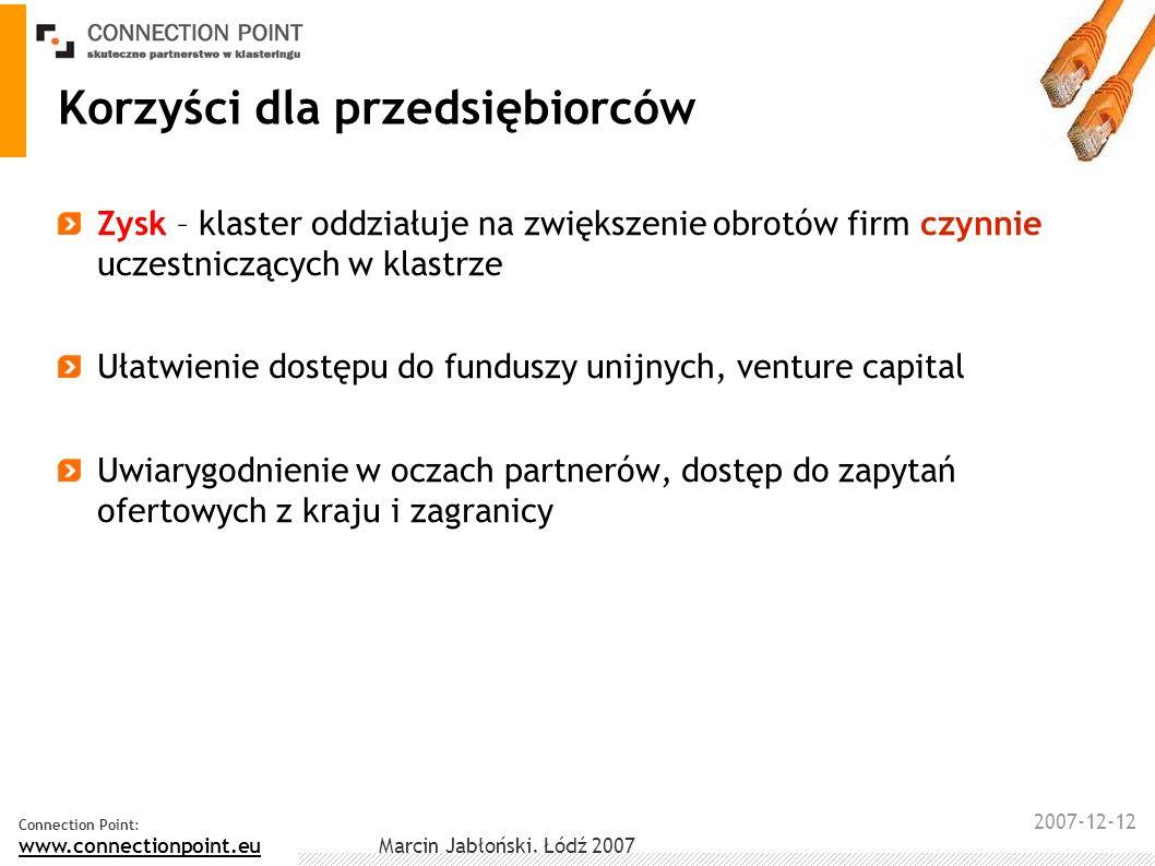 2007-12-12 Connection Point: www.connectionpoint.eu Marcin Jabłoński, Łódź 2007 Korzyści dla przedsiębiorców Zysk – klaster oddziałuje na zwiększenie