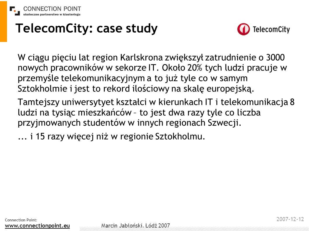 2007-12-12 Connection Point: www.connectionpoint.eu Marcin Jabłoński, Łódź 2007 TelecomCity: case study Składka członkowska: 100 za pracownika/rok Władze municypalne dokładają do budżetu kwotę równą 100% składek członkowskich Władze lokalne otrzymują z każdego zainwestowanego 1 4 wpływu do kasy miejskiej