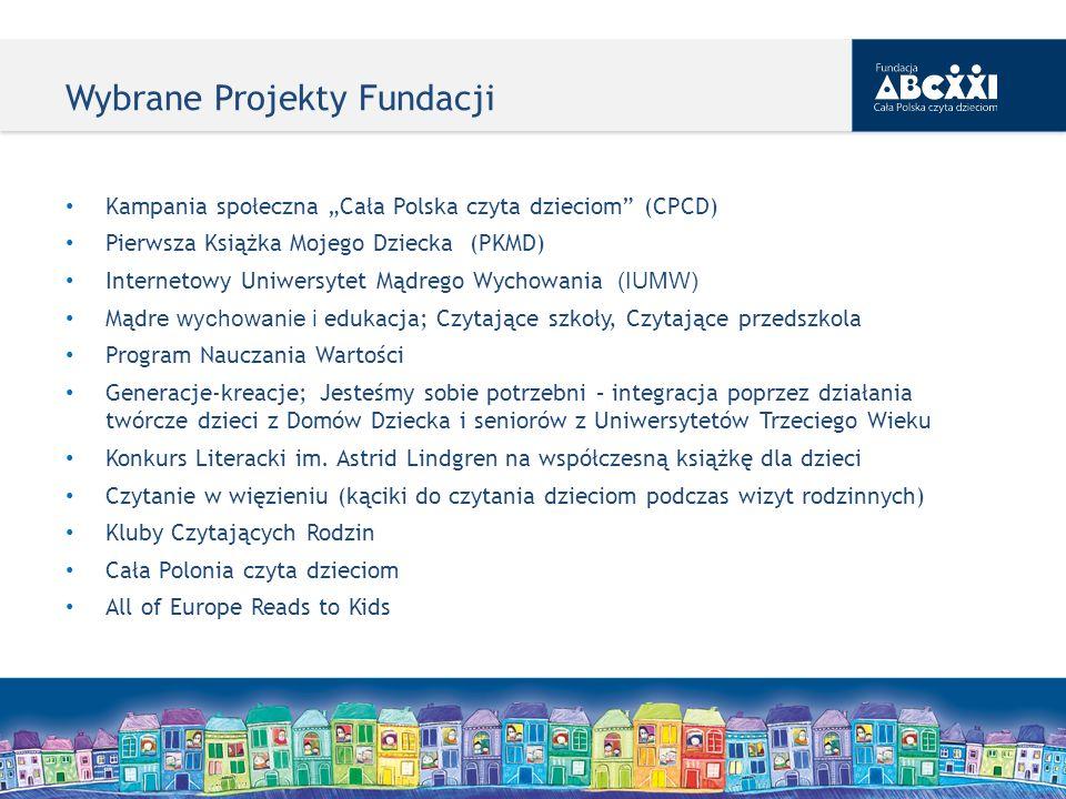 Wybrane Projekty Fundacji Kampania społeczna Cała Polska czyta dzieciom (CPCD) Pierwsza Książka Mojego Dziecka (PKMD) Internetowy Uniwersytet Mądrego
