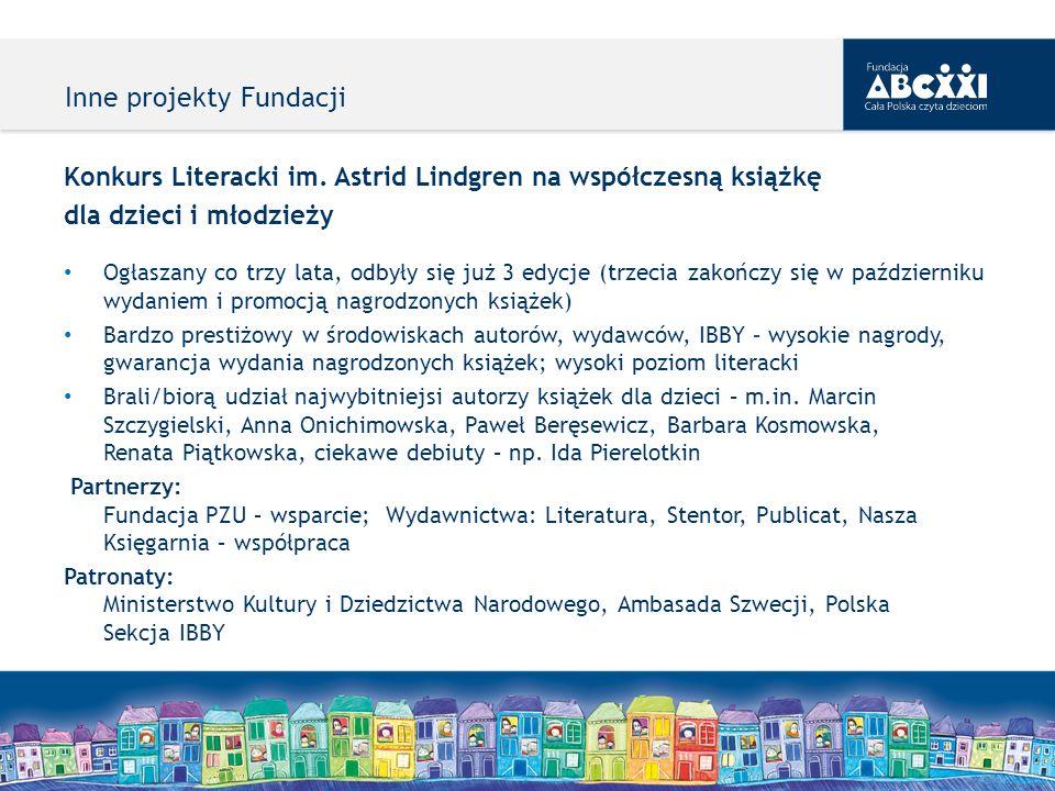 Konkurs Literacki im. Astrid Lindgren na współczesną książkę dla dzieci i młodzieży Ogłaszany co trzy lata, odbyły się już 3 edycje (trzecia zakończy