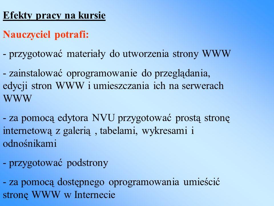 Efekty pracy na kursie Nauczyciel potrafi: - przygotować materiały do utworzenia strony WWW - zainstalować oprogramowanie do przeglądania, edycji stro