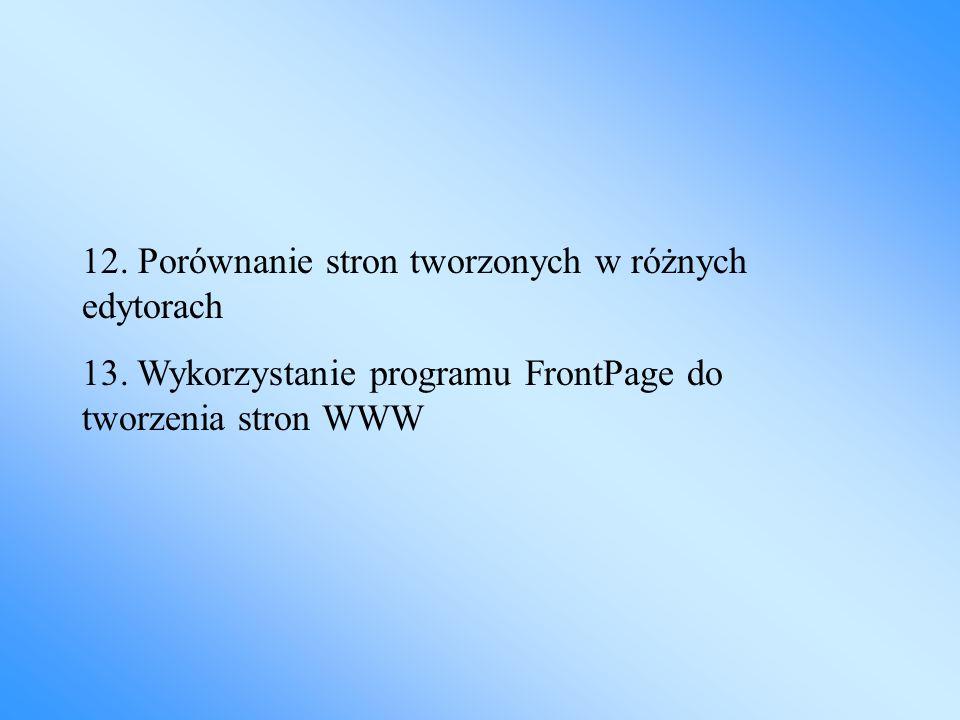 12. Porównanie stron tworzonych w różnych edytorach 13. Wykorzystanie programu FrontPage do tworzenia stron WWW