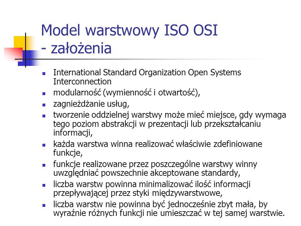 Model warstwowy ISO OSI - założenia International Standard Organization Open Systems Interconnection modularność (wymienność i otwartość), zagnieżdżanie usług, tworzenie oddzielnej warstwy może mieć miejsce, gdy wymaga tego poziom abstrakcji w prezentacji lub przekształcaniu informacji, każda warstwa winna realizować właściwie zdefiniowane funkcje, funkcje realizowane przez poszczególne warstwy winny uwzględniać powszechnie akceptowane standardy, liczba warstw powinna minimalizować ilość informacji przepływającej przez styki międzywarstwowe, liczba warstw nie powinna być jednocześnie zbyt mała, by wyraźnie różnych funkcji nie umieszczać w tej samej warstwie.
