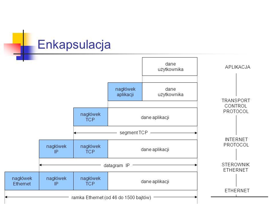 Enkapsulacja dane użytkownika dane użytkownika nagłówek aplikacji dane aplikacji nagłówek TCP dane aplikacji nagłówek TCP nagłówek IP dane aplikacji nagłówek TCP nagłówek IP nagłówek Ethernet segment TCP datagram IP ramka Ethernet (od 46 do 1500 bajtów) APLIKACJA ETHERNET INTERNET PROTOCOL TRANSPORT CONTROL PROTOCOL STEROWNIK ETHERNET