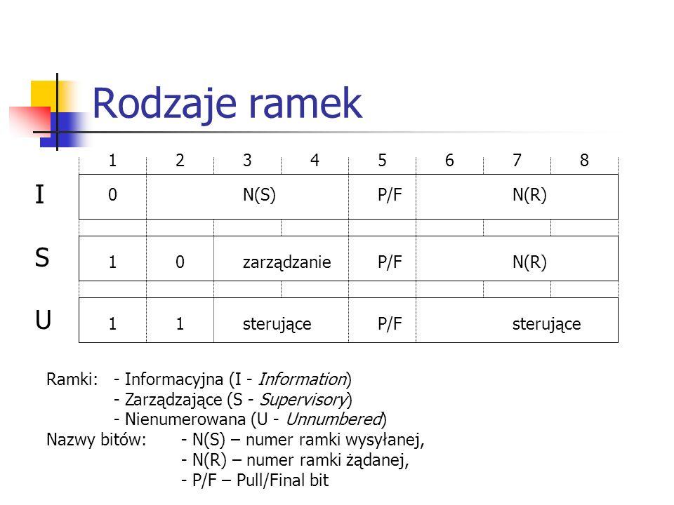 Rodzaje ramek 1234567812345678 0N(S)P/FN(R) 10zarządzanieP/FN(R) 11sterująceP/Fsterujące Ramki:- Informacyjna (I - Information) - Zarządzające (S - Su