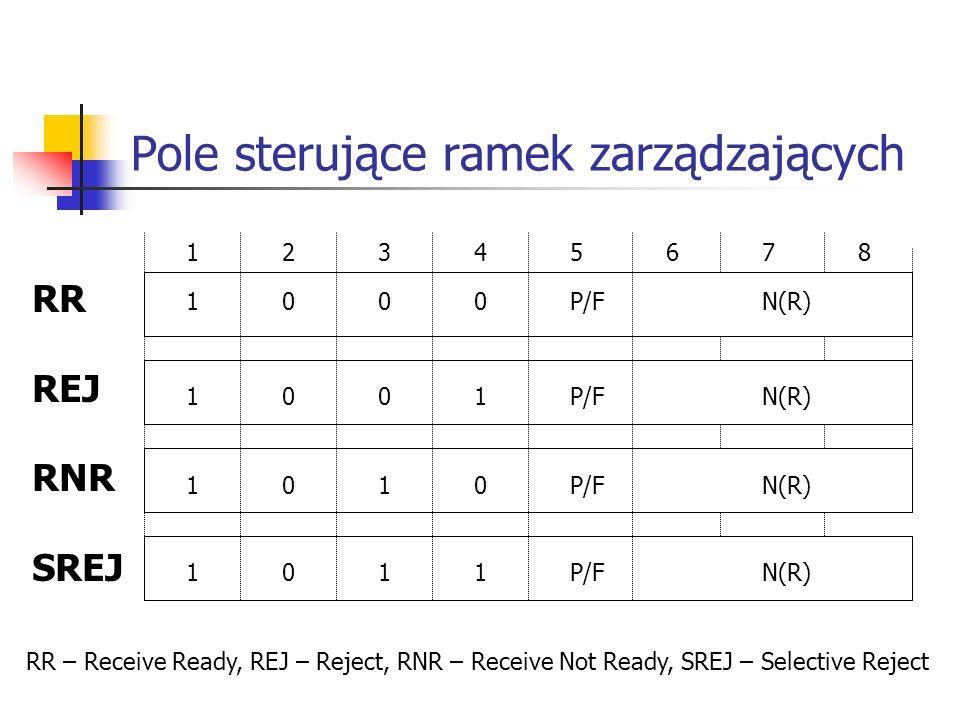 Pole sterujące ramek zarządzających 1234567812345678 1000P/FN(R) 1001P/FN(R) 1010P/FN(R) 1011P/FN(R) RR REJ RNR SREJ RR – Receive Ready, REJ – Reject,