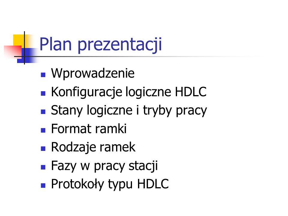 Plan prezentacji Wprowadzenie Konfiguracje logiczne HDLC Stany logiczne i tryby pracy Format ramki Rodzaje ramek Fazy w pracy stacji Protokoły typu HD