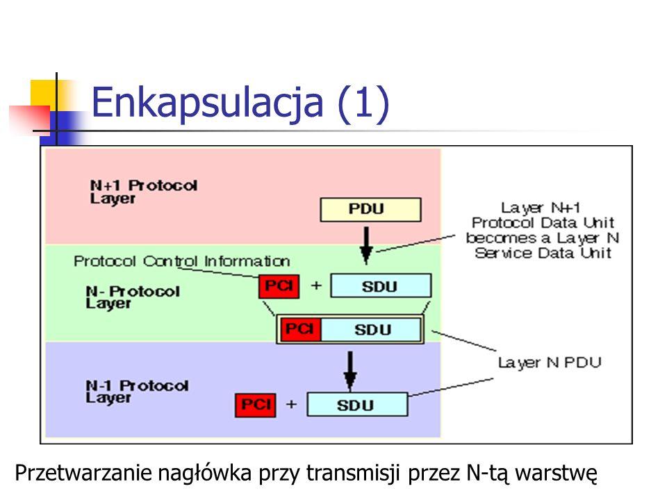 Enkapsulacja (1) Przetwarzanie nagłówka przy transmisji przez N-tą warstwę