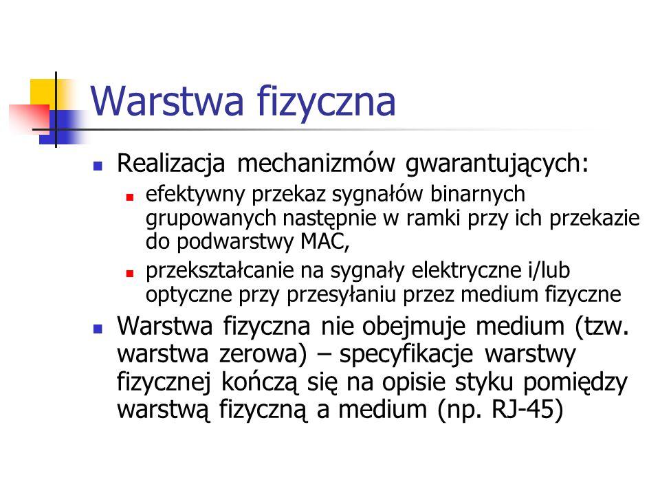 Warstwa fizyczna podwarstwa niezależna od medium podwarstwa dopasowana do medium nadajnik/odbiornik PMI MII PMD MDI medium transmisyjne (warstwa 0) warstwa fizyczna