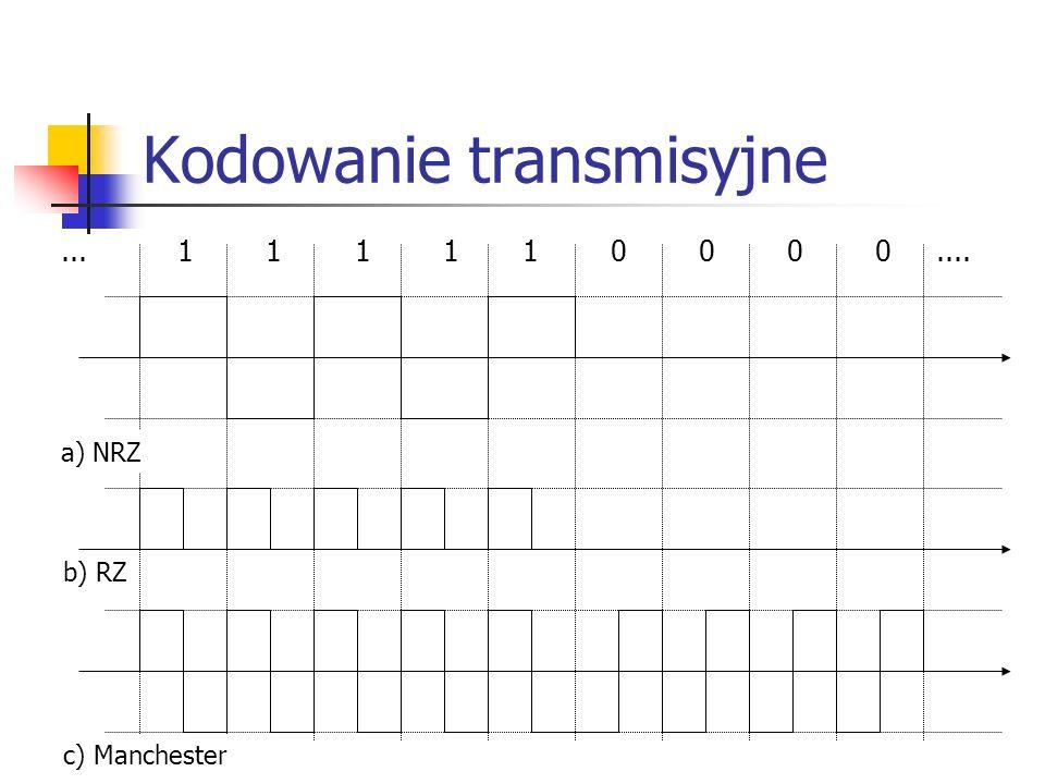 Kodowanie transmisyjne... 1 1 1 1 1 0 0 0 0.... a) NRZ b) RZ c) Manchester
