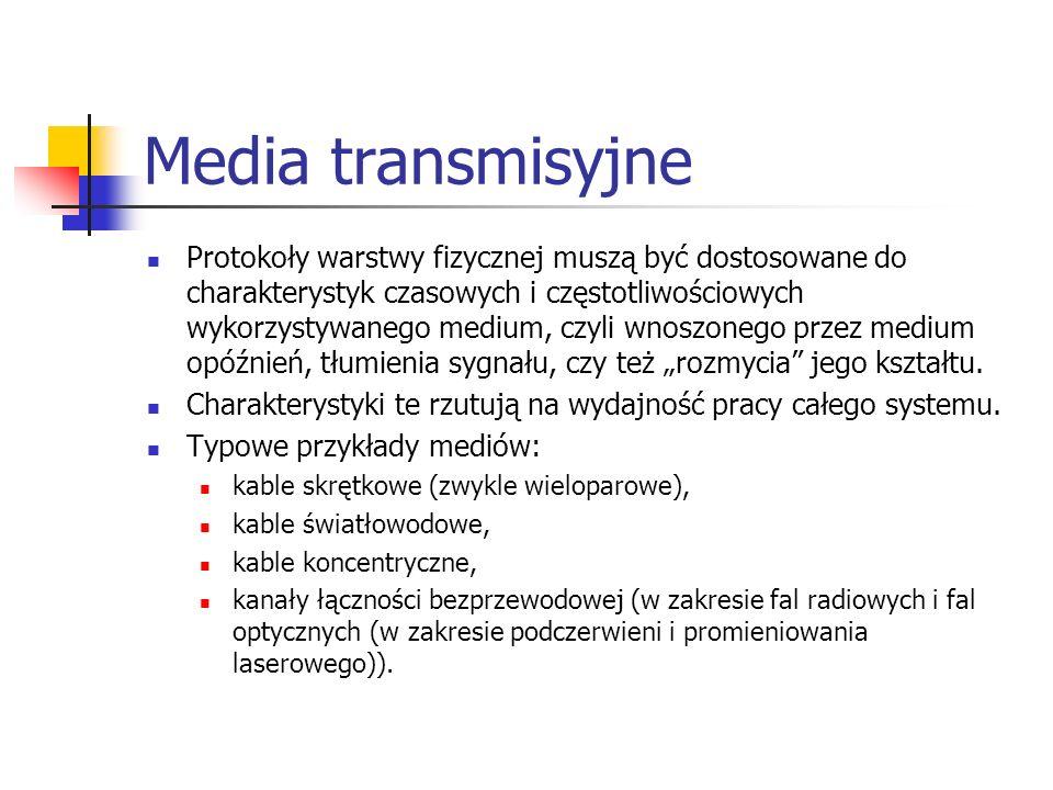 Media transmisyjne Protokoły warstwy fizycznej muszą być dostosowane do charakterystyk czasowych i częstotliwościowych wykorzystywanego medium, czyli wnoszonego przez medium opóźnień, tłumienia sygnału, czy też rozmycia jego kształtu.