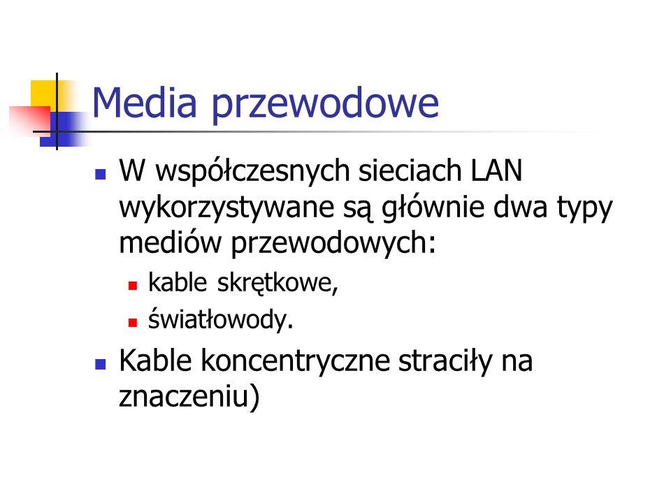 Media przewodowe W współczesnych sieciach LAN wykorzystywane są głównie dwa typy mediów przewodowych: kable skrętkowe, światłowody.