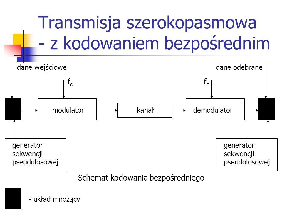 Transmisja szerokopasmowa - z kodowaniem bezpośrednim modulator kanałdemodulator generator sekwencji pseudolosowej generator sekwencji pseudolosowej dane wejściowedane odebrane fcfc fcfc - układ mnożący Schemat kodowania bezpośredniego