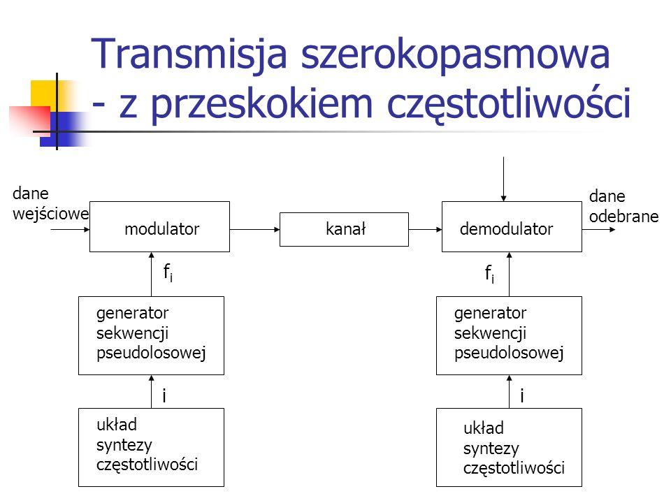 Transmisja szerokopasmowa - z przeskokiem częstotliwości modulator kanałdemodulator generator sekwencji pseudolosowej generator sekwencji pseudolosowej dane wejściowe dane odebrane fifi fifi układ syntezy częstotliwości układ syntezy częstotliwości i i