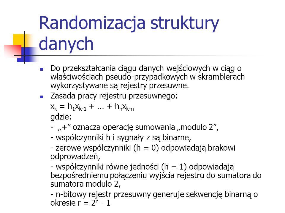 Randomizacja struktury danych Do przekształcania ciągu danych wejściowych w ciąg o właściwościach pseudo-przypadkowych w skramblerach wykorzystywane są rejestry przesuwne.