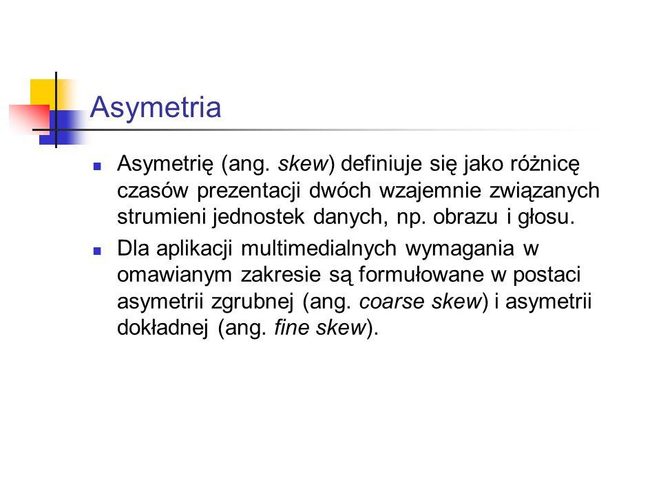 Asymetria Asymetrię (ang. skew) definiuje się jako różnicę czasów prezentacji dwóch wzajemnie związanych strumieni jednostek danych, np. obrazu i głos