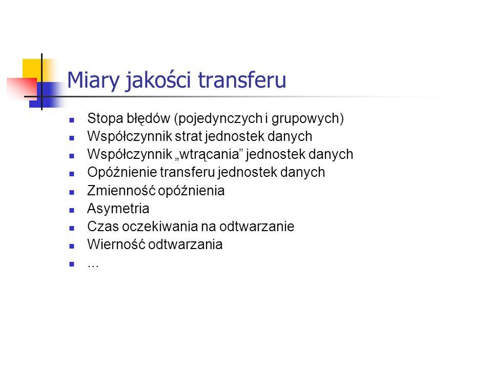 Miary jakości transferu Stopa błędów (pojedynczych i grupowych) Współczynnik strat jednostek danych Współczynnik wtrącania jednostek danych Opóźnienie