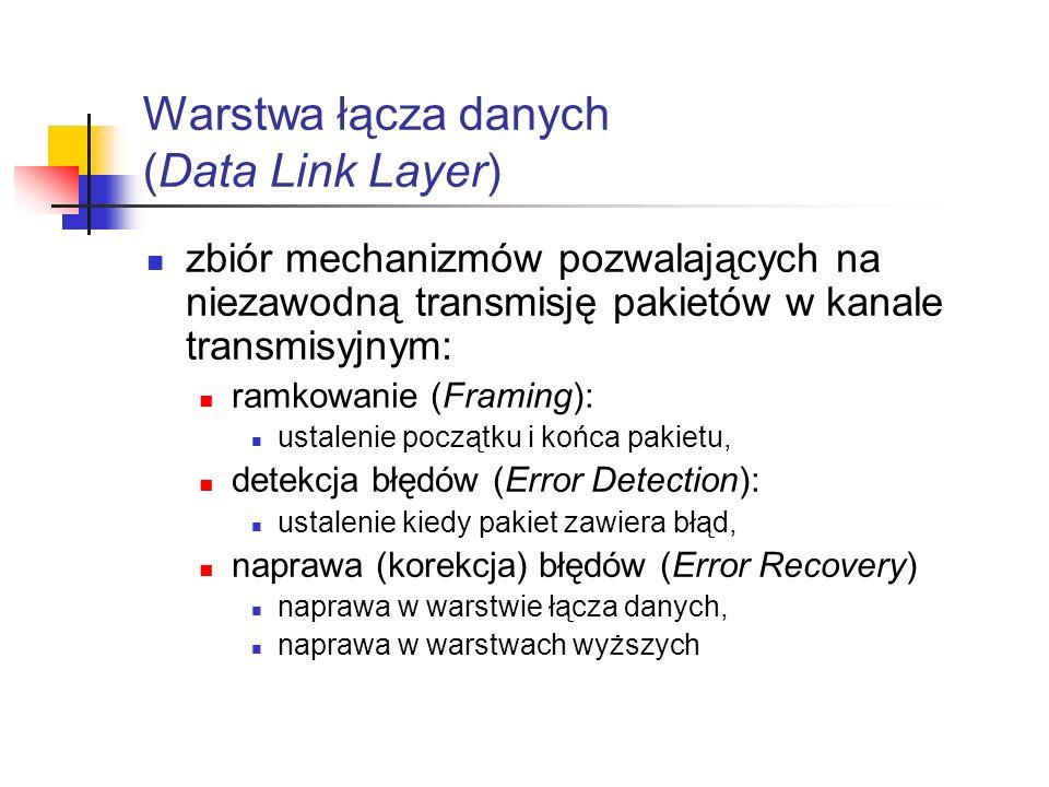Warstwa łącza danych (Data Link Layer) zbiór mechanizmów pozwalających na niezawodną transmisję pakietów w kanale transmisyjnym: ramkowanie (Framing):