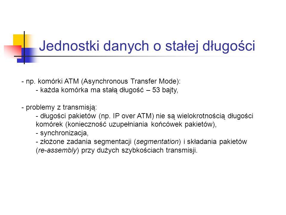 Jednostki danych o stałej długości - np. komórki ATM (Asynchronous Transfer Mode): - każda komórka ma stałą długość – 53 bajty, - problemy z transmisj