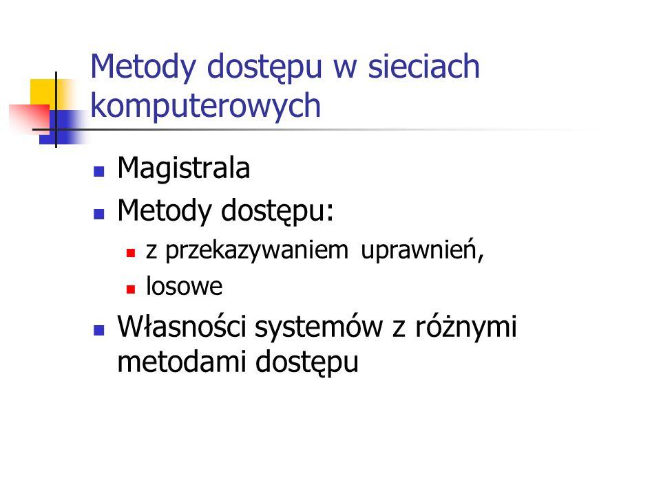 Metody dostępu w sieciach komputerowych Magistrala Metody dostępu: z przekazywaniem uprawnień, losowe Własności systemów z różnymi metodami dostępu