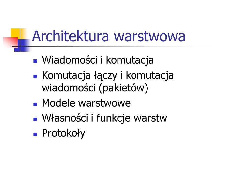 Architektura warstwowa Wiadomości i komutacja Komutacja łączy i komutacja wiadomości (pakietów) Modele warstwowe Własności i funkcje warstw Protokoły