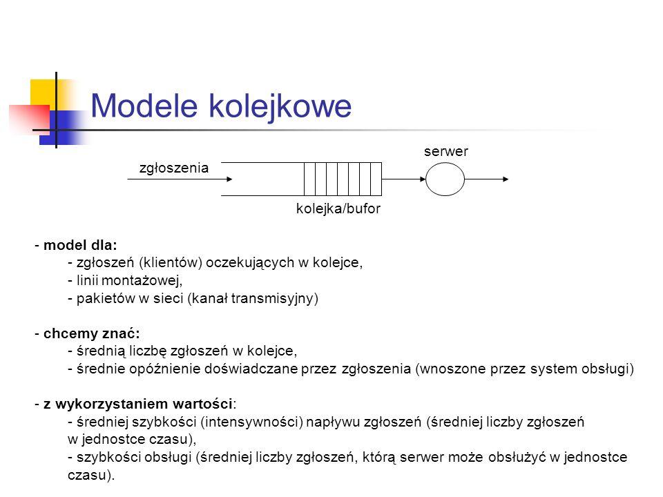 Modele kolejkowe zgłoszenia kolejka/bufor serwer - model dla: - zgłoszeń (klientów) oczekujących w kolejce, - linii montażowej, - pakietów w sieci (kanał transmisyjny) - chcemy znać: - średnią liczbę zgłoszeń w kolejce, - średnie opóźnienie doświadczane przez zgłoszenia (wnoszone przez system obsługi) - z wykorzystaniem wartości: - średniej szybkości (intensywności) napływu zgłoszeń (średniej liczby zgłoszeń w jednostce czasu), - szybkości obsługi (średniej liczby zgłoszeń, którą serwer może obsłużyć w jednostce czasu).