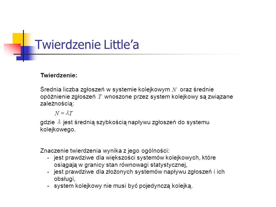 Twierdzenie Littlea Twierdzenie: Średnia liczba zgłoszeń w systemie kolejkowym N oraz średnie opóźnienie zgłoszeń T wnoszone przez system kolejkowy są związane zależnością: TN gdzie jest średnią szybkością napływu zgłoszeń do systemu kolejkowego.