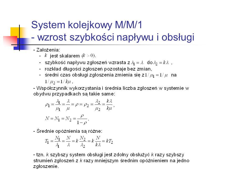 System kolejkowy M/M/1 - wzrost szybkości napływu i obsługi