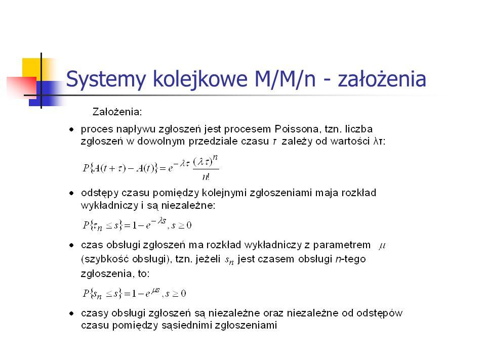 Systemy kolejkowe M/M/n - założenia